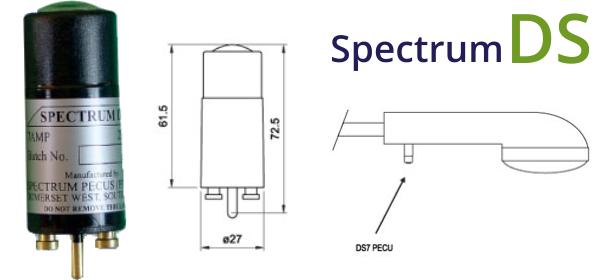 SpectrumDS